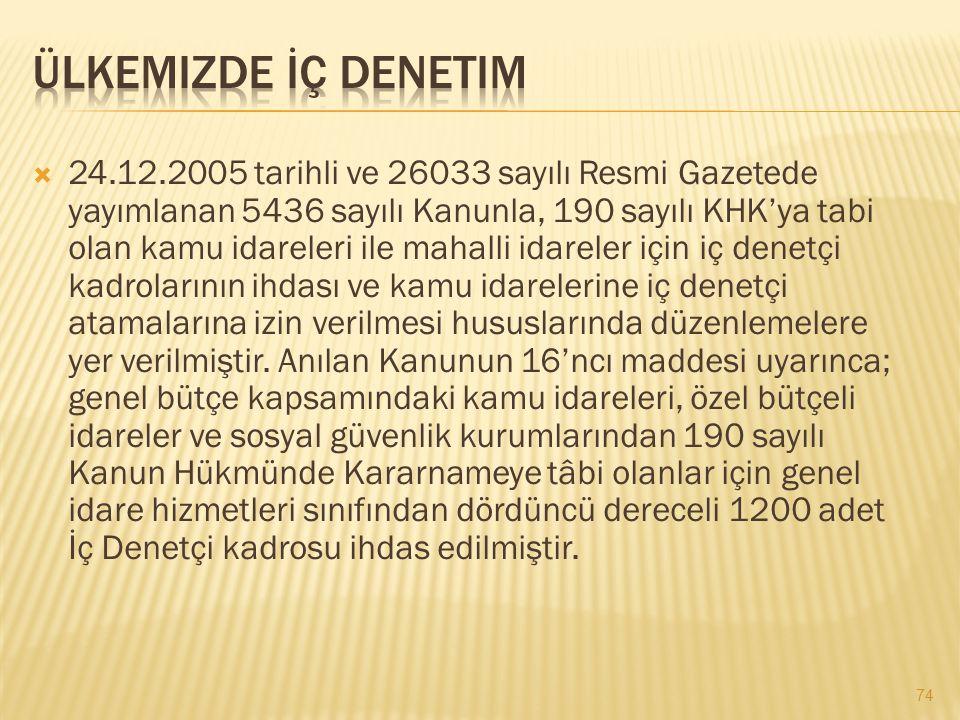  24.12.2005 tarihli ve 26033 sayılı Resmi Gazetede yayımlanan 5436 sayılı Kanunla, 190 sayılı KHK'ya tabi olan kamu idareleri ile mahalli idareler iç