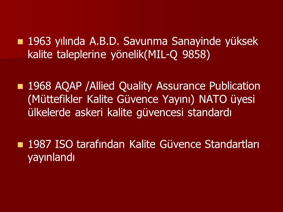 1963 yılında A.B.D. Savunma Sanayinde yüksek kalite taleplerine yönelik(MIL-Q 9858) 1968 AQAP /Allied Quality Assurance Publication (Müttefikler Kalit