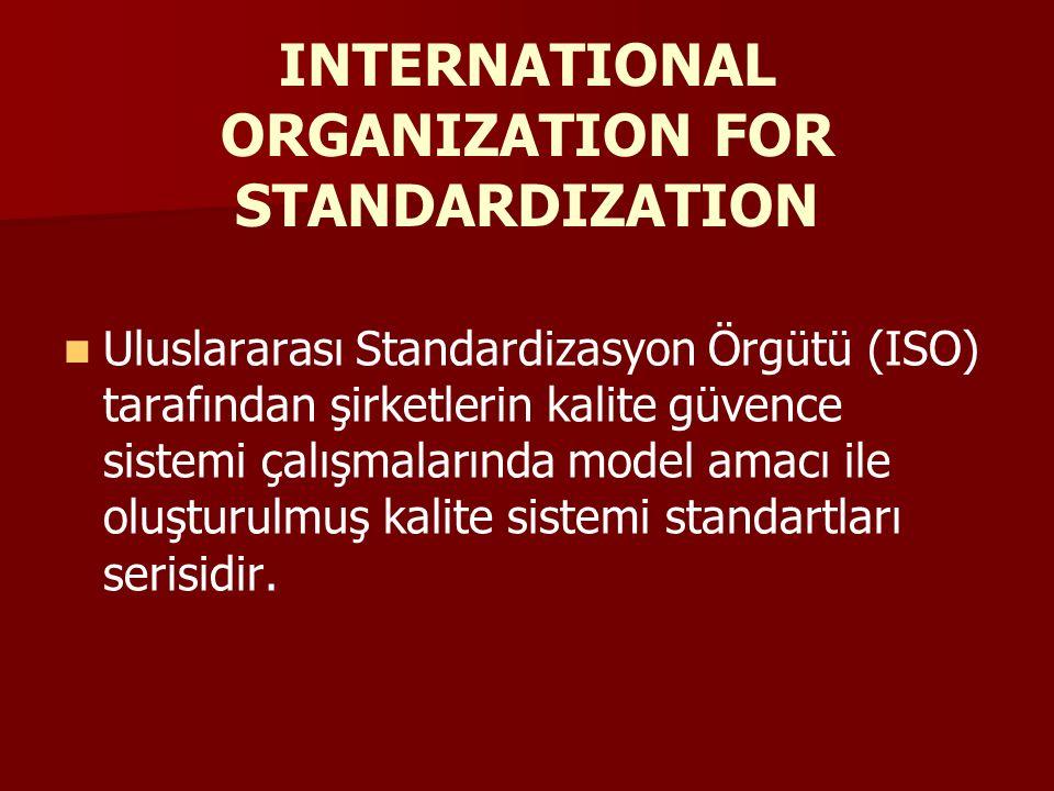 INTERNATIONAL ORGANIZATION FOR STANDARDIZATION Uluslararası Standardizasyon Örgütü (ISO) tarafından şirketlerin kalite güvence sistemi çalışmalarında model amacı ile oluşturulmuş kalite sistemi standartları serisidir.