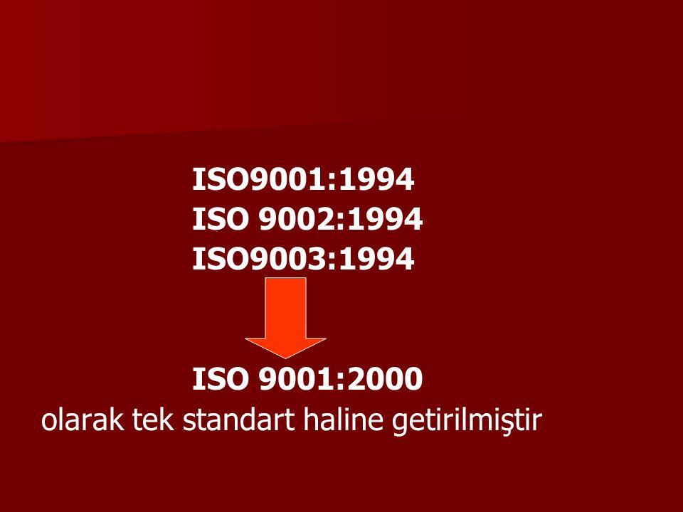ISO9001:1994 ISO 9002:1994 ISO9003:1994 ISO 9001:2000 olarak tek standart haline getirilmiştir