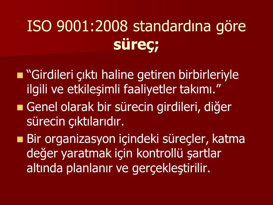 """ISO 9001:2008 standardına göre süreç; """"Girdileri çıktı haline getiren birbirleriyle ilgili ve etkileşimli faaliyetler takımı."""" Genel olarak bir süreci"""