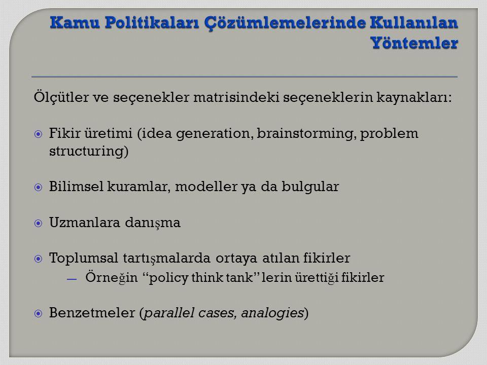 Ölçütler ve seçenekler matrisindeki seçeneklerin kaynakları:  Fikir üretimi (idea generation, brainstorming, problem structuring)  Bilimsel kuramlar, modeller ya da bulgular  Uzmanlara danı ş ma  Toplumsal tartı ş malarda ortaya atılan fikirler — Örne ğ in policy think tank lerin üretti ğ i fikirler  Benzetmeler (parallel cases, analogies)