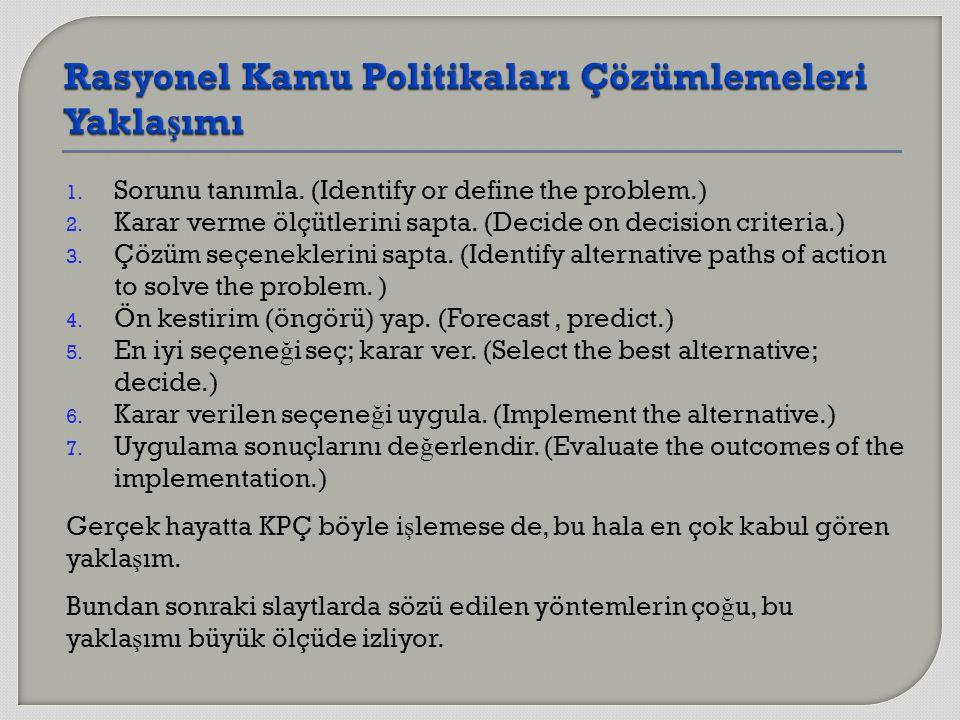 1. Sorunu tanımla. (Identify or define the problem.) 2.