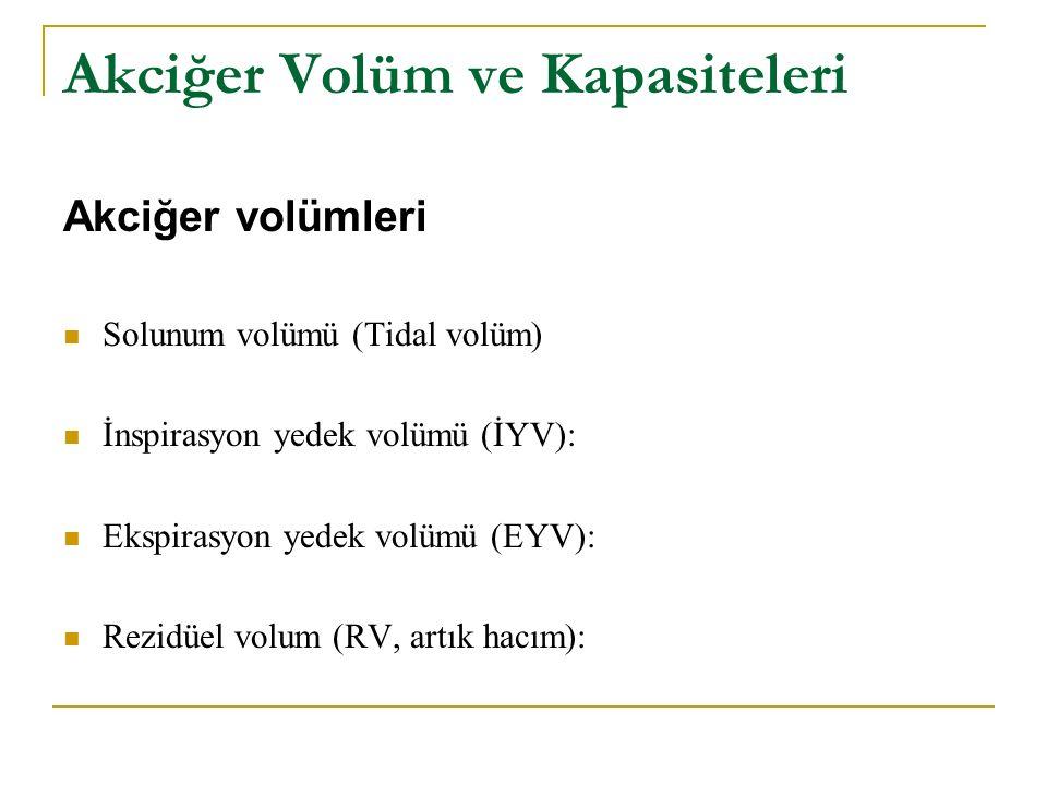 Akciğer Volüm ve Kapasiteleri Akciğer volümleri Solunum volümü (Tidal volüm) İnspirasyon yedek volümü (İYV): Ekspirasyon yedek volümü (EYV): Rezidüel volum (RV, artık hacım):