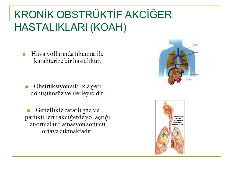 KRONİK OBSTRÜKTİF AKCİĞER HASTALIKLARI (KOAH) Hava yollarında tıkanma ile karakterize bir hastalıktır. Obstrüksiyon sıklıkla geri dönüşümsüz ve ilerle