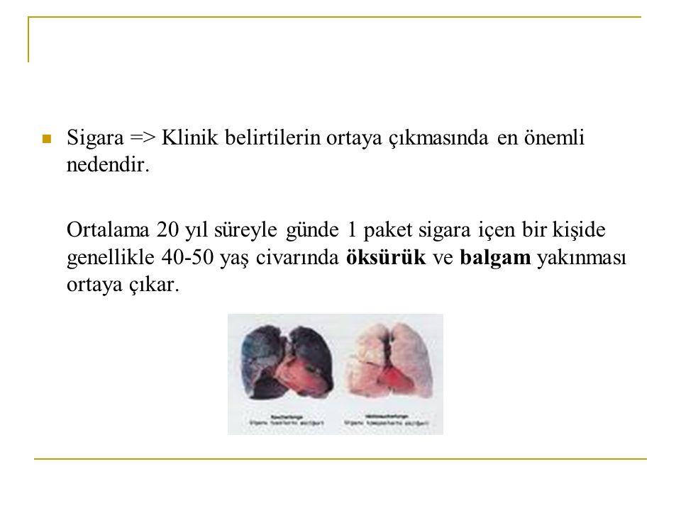 Sigara => Klinik belirtilerin ortaya çıkmasında en önemli nedendir. Ortalama 20 yıl süreyle günde 1 paket sigara içen bir kişide genellikle 40-50 yaş