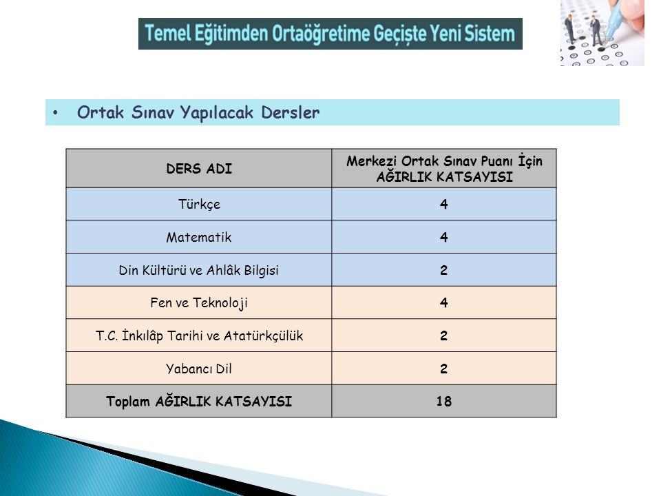 2015–2016 eğitim ve öğretim yılında örgün ortaokulların 8 inci sınıfında öğrenim gören tüm öğrenciler merkezi sistem ortak sınavlarına gireceklerdir.