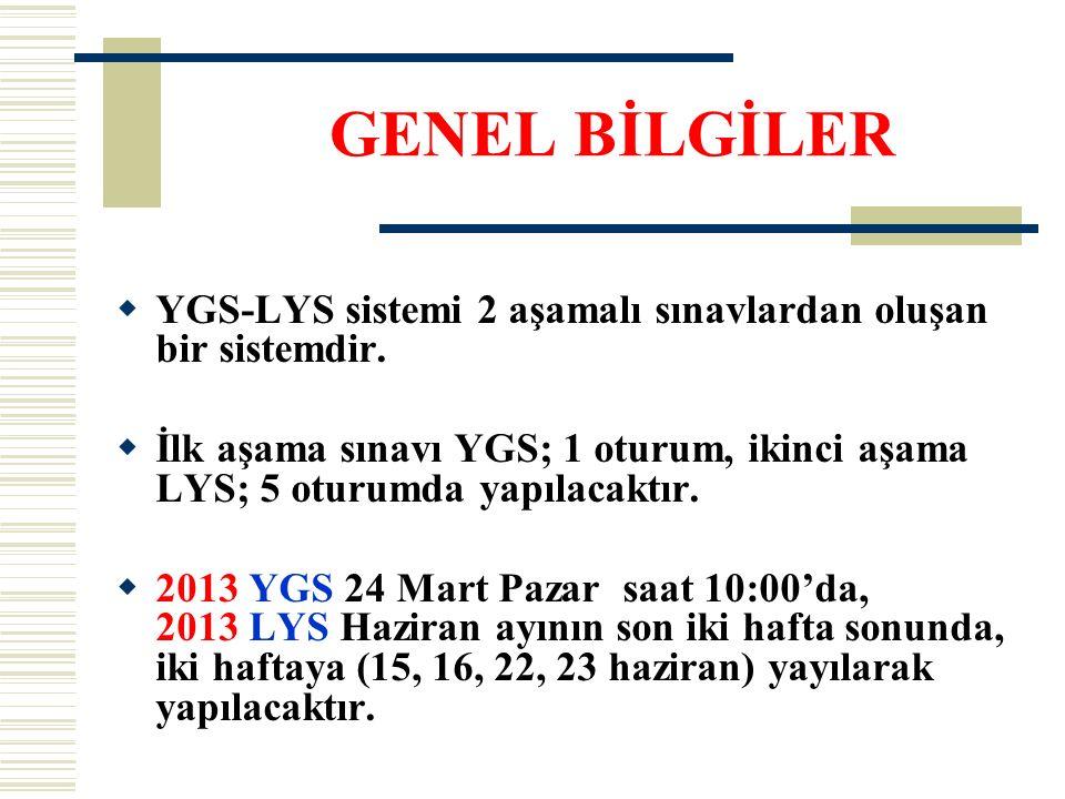  YGS-LYS sistemi 2 aşamalı sınavlardan oluşan bir sistemdir.  İlk aşama sınavı YGS; 1 oturum, ikinci aşama LYS; 5 oturumda yapılacaktır.  2013 YGS