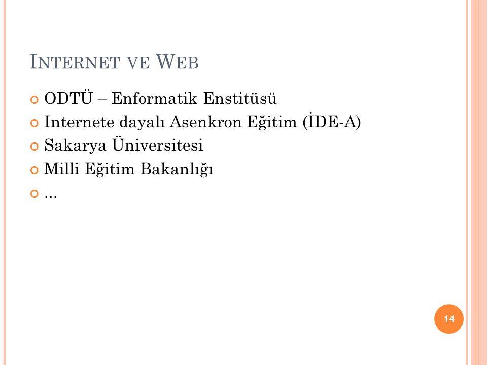 I NTERNET VE W EB ODTÜ – Enformatik Enstitüsü Internete dayalı Asenkron Eğitim (İDE-A) Sakarya Üniversitesi Milli Eğitim Bakanlığı...