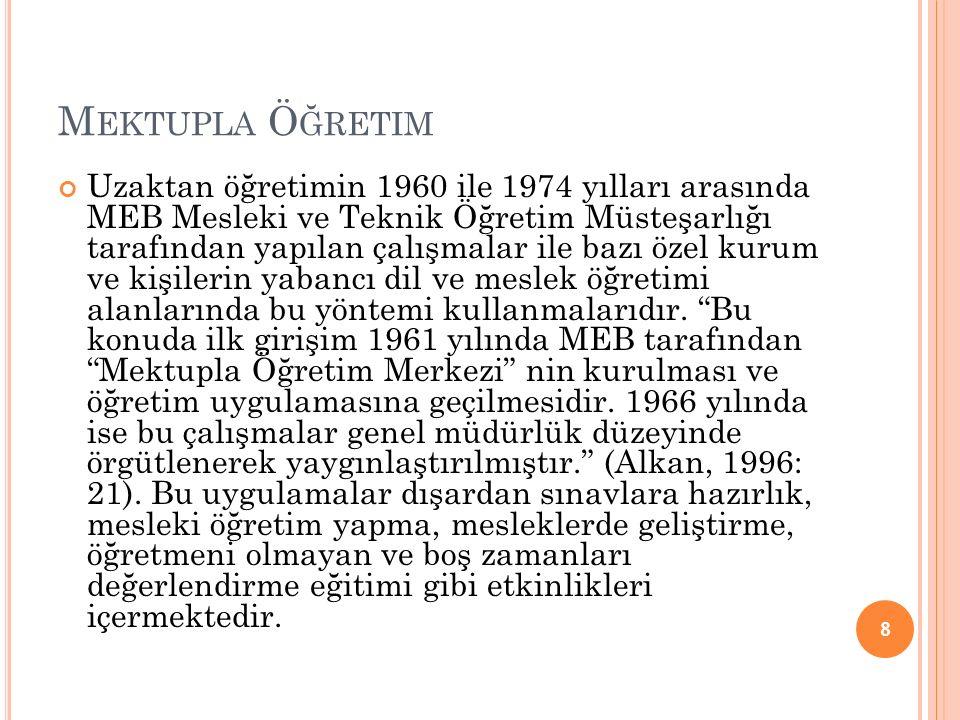 M EKTUPLA Ö ĞRETIM Uzaktan öğretimin 1960 ile 1974 yılları arasında MEB Mesleki ve Teknik Öğretim Müsteşarlığı tarafından yapılan çalışmalar ile bazı özel kurum ve kişilerin yabancı dil ve meslek öğretimi alanlarında bu yöntemi kullanmalarıdır.