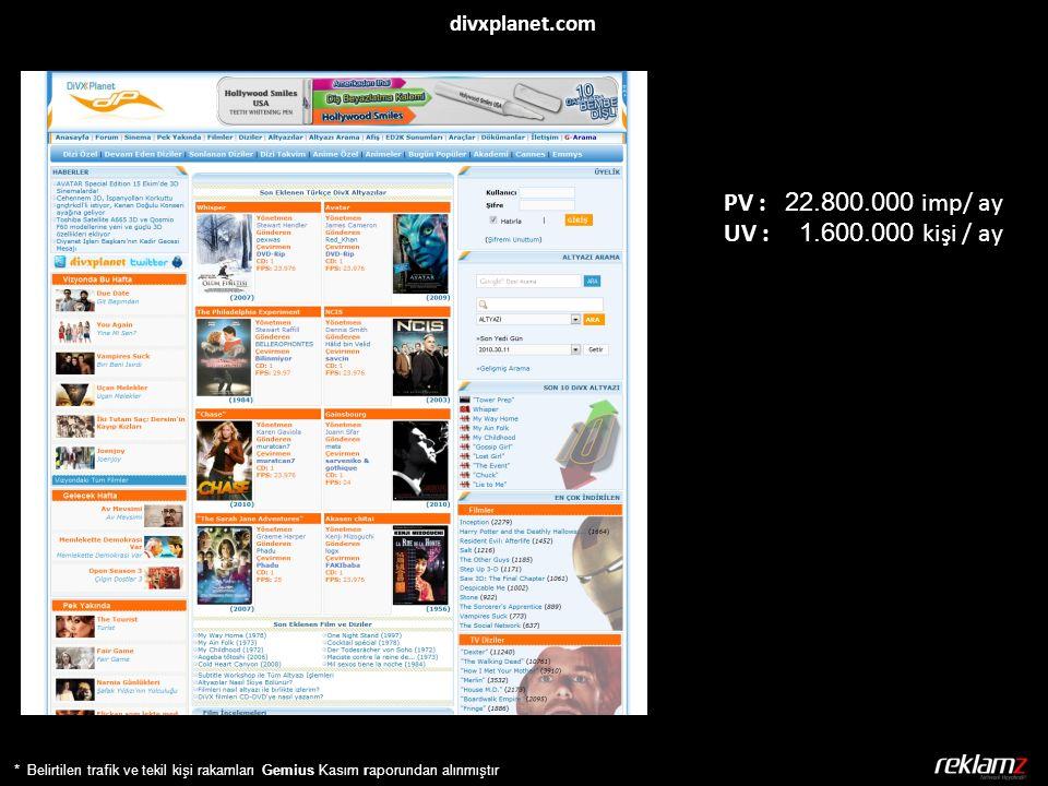 PV : 22.800.000 imp/ ay UV : 1.600.000 kişi / ay * Belirtilen trafik ve tekil kişi rakamları Gemius Kasım raporundan alınmıştır divxplanet.com
