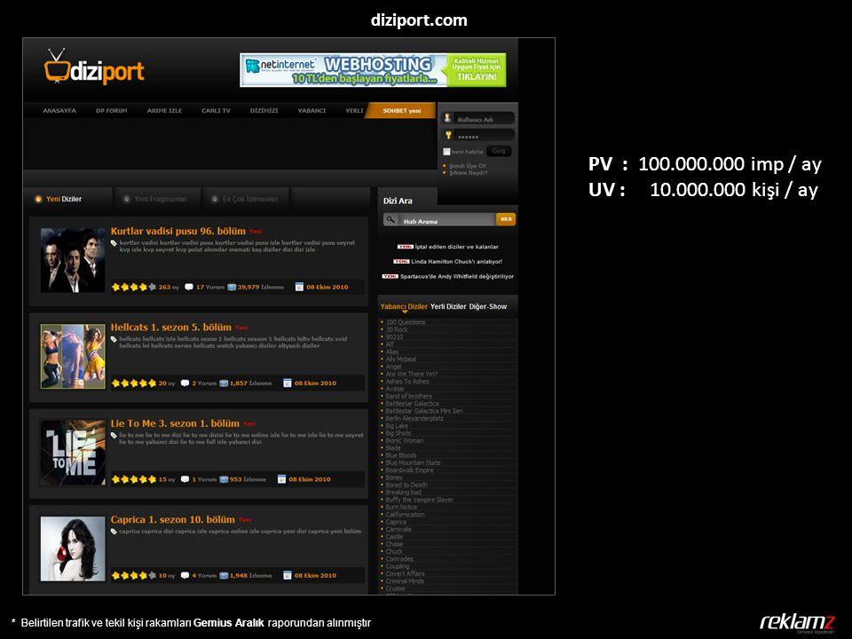 PV : 100.000.000 imp / ay UV : 10.000.000 kişi / ay * Belirtilen trafik ve tekil kişi rakamları Gemius Aralık raporundan alınmıştır diziport.com