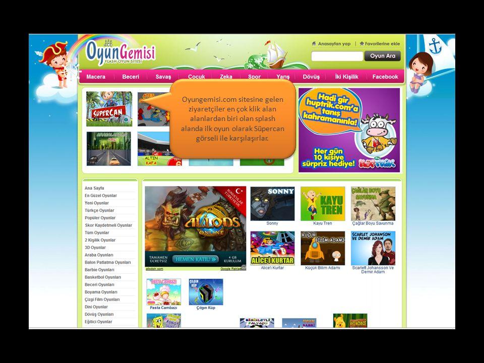 Oyungemisi.com sitesine gelen ziyaretçiler en çok klik alan alanlardan biri olan splash alanda ilk oyun olarak Süpercan görseli ile karşılaşırlar.