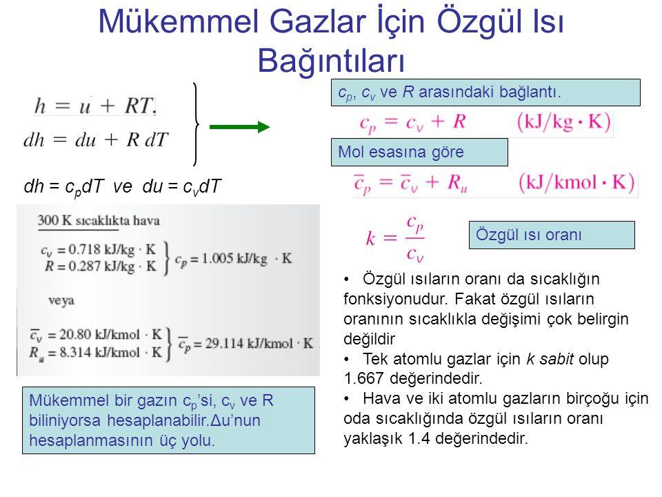 Mükemmel Gazlar İçin Özgül Isı Bağıntıları Mükemmel bir gazın c p 'si, c v ve R biliniyorsa hesaplanabilir.Δu'nun hesaplanmasının üç yolu. Mol esasına