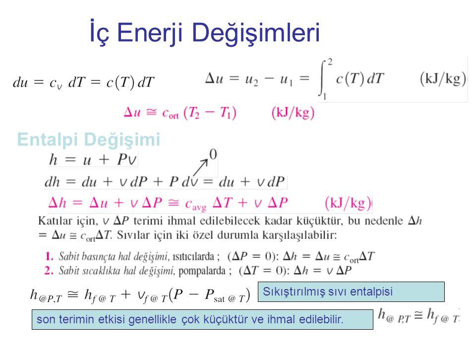 İç Enerji Değişimleri Entalpi Değişimi Sıkıştırılmış sıvı entalpisi son terimin etkisi genellikle çok küçüktür ve ihmal edilebilir.