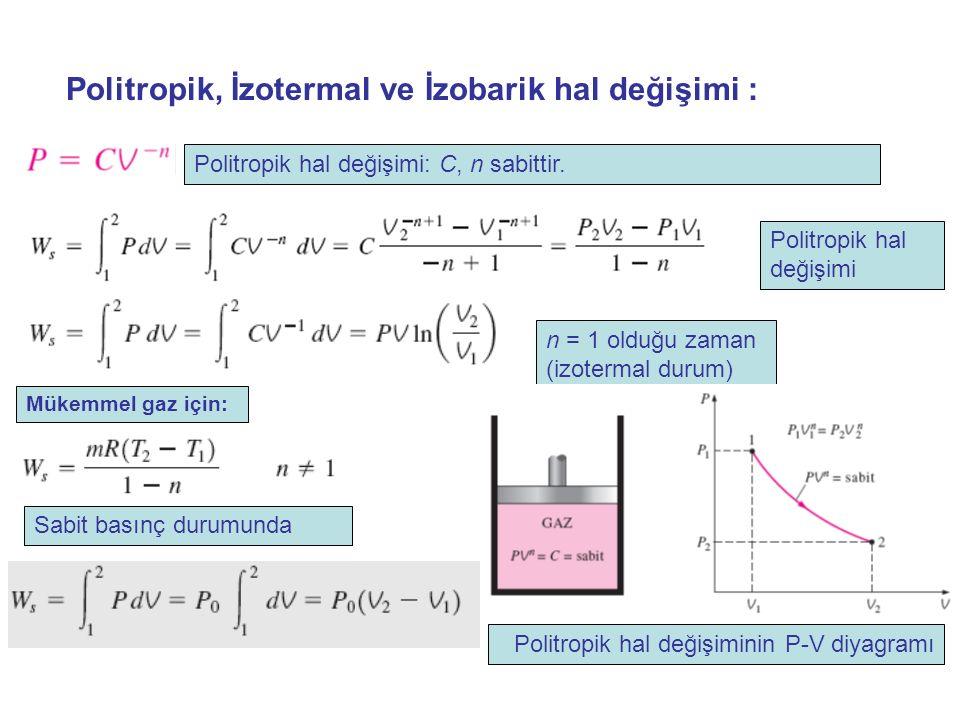 Politropik, İzotermal ve İzobarik hal değişimi : Politropik hal değişimi: C, n sabittir. Politropik hal değişimi Mükemmel gaz için: n = 1 olduğu zaman