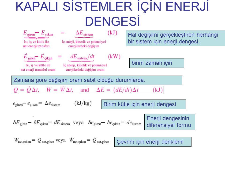 KAPALI SİSTEMLER İÇİN ENERJİ DENGESİ Hal değişimi gerçekleştiren herhangi bir sistem için enerji dengesi. birim zaman için Zamana göre değişim oranı s