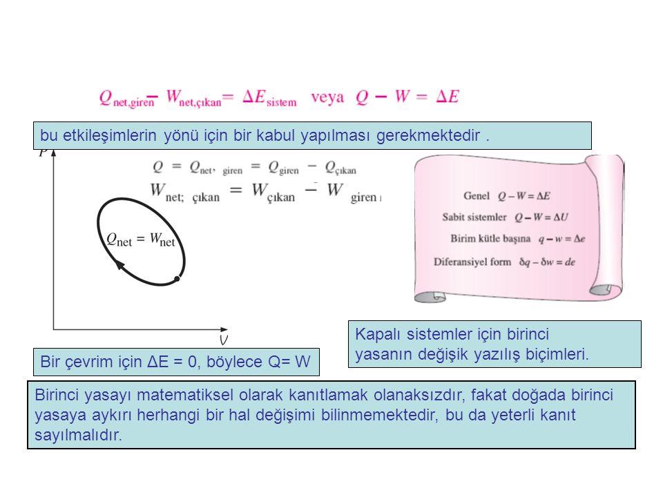 Sabit Basınçlı bir genişleme ve sıkıştırma işlemi için Enerji denkliği Sabit basın sıkıştırma ve genişleme işlemi için: Sabit basınçta hal değişim örneği Sabit basınçta sanki dengeli hal değişiminden geçen kapalı bir sistem için genel analiz'de Isı geçiş yönü Q sisteme doğru ve W iş ise sistem tarafından yapıldığı kabul edilir.
