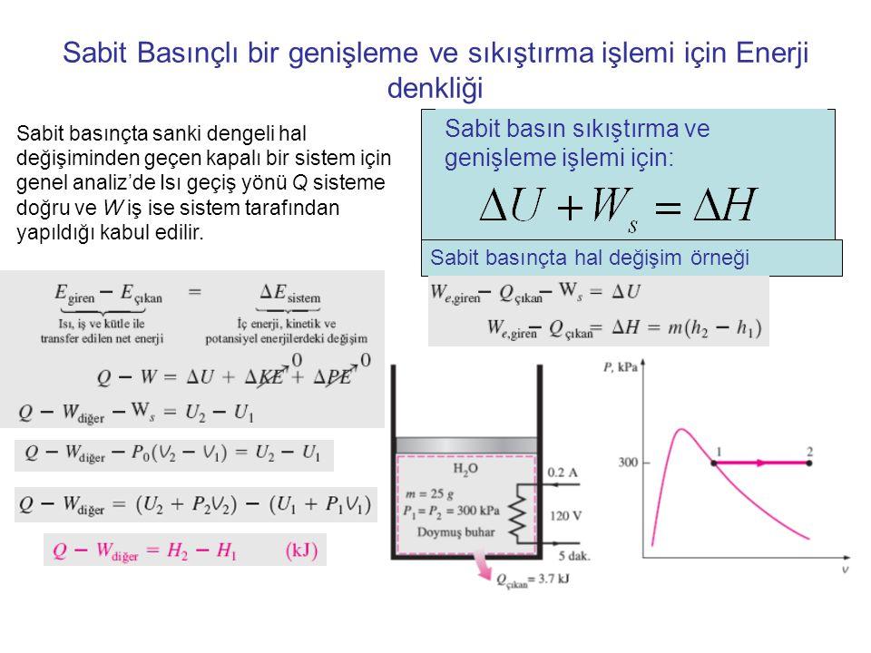 Sabit Basınçlı bir genişleme ve sıkıştırma işlemi için Enerji denkliği Sabit basın sıkıştırma ve genişleme işlemi için: Sabit basınçta hal değişim örn