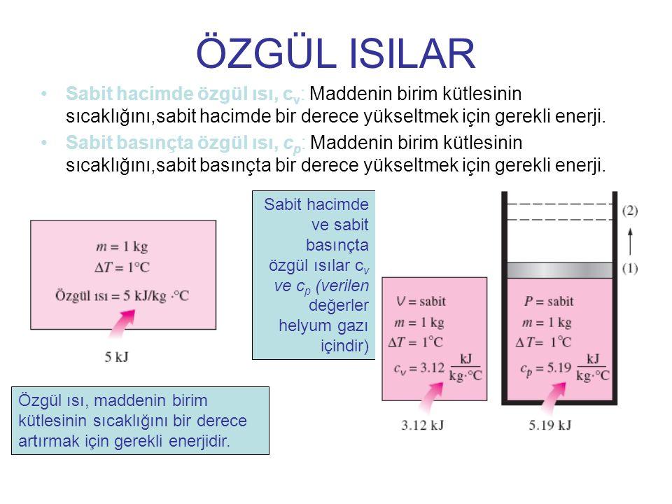 c v ve c p 'nin özellikleri: cv nin iç enerji değişimleriyle, cp nin ise entalpi değişimleriyle ilişkisi vardır.