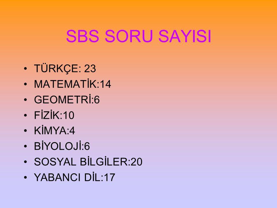 SBS SORU SAYISI TÜRKÇE: 23 MATEMATİK:14 GEOMETRİ:6 FİZİK:10 KİMYA:4 BİYOLOJİ:6 SOSYAL BİLGİLER:20 YABANCI DİL:17