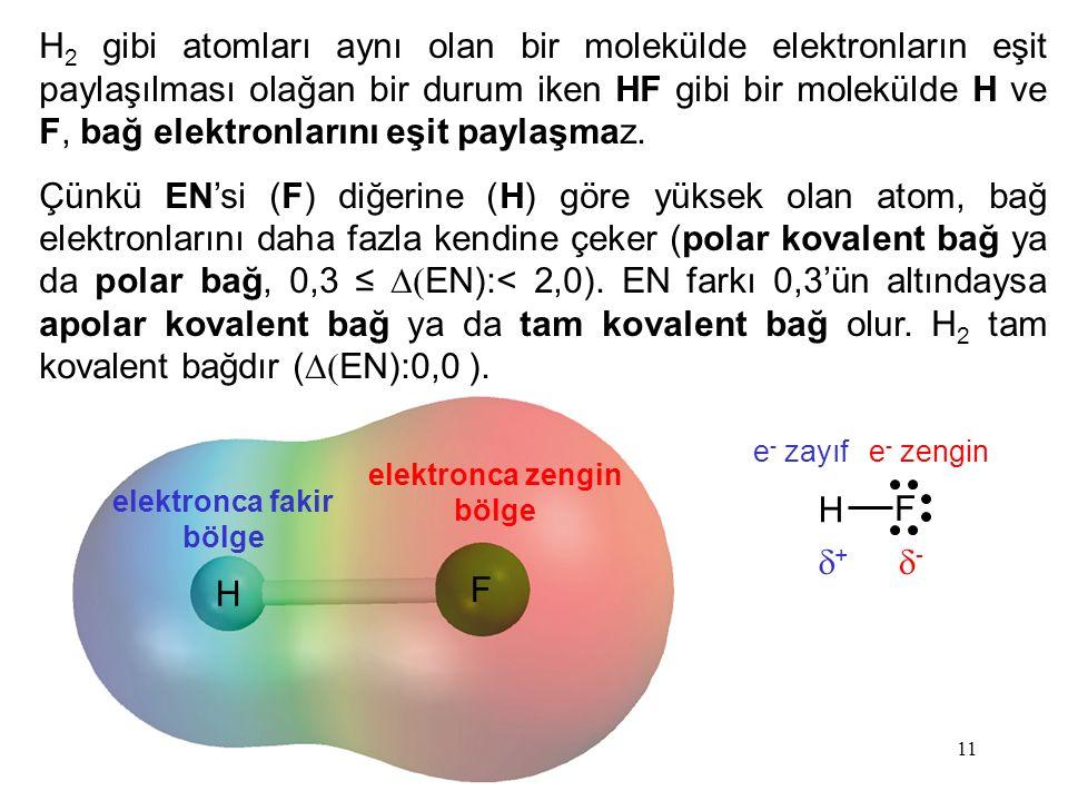 H F 11 H 2 gibi atomları aynı olan bir molekülde elektronların eşit paylaşılması olağan bir durum iken HF gibi bir molekülde H ve F, bağ elektronlarını eşit paylaşmaz.