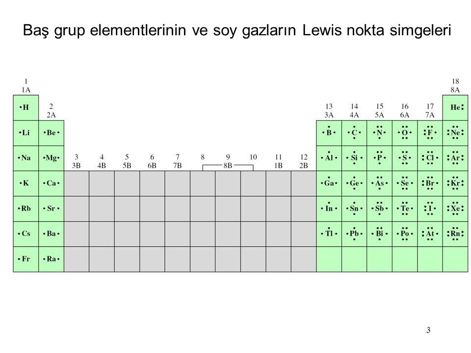 3 Baş grup elementlerinin ve soy gazların Lewis nokta simgeleri