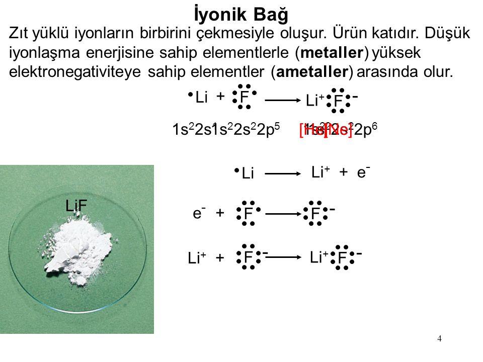 4 Li + F Li + F - İyonik Bağ 1s 2 2s 1 1s 2 2s 2 2p 5 1s 2 1s 2 2s 2 2p 6 [He][Ne] Li Li + + e - e - + FF - F - Li + + Li + F - LiF Zıt yüklü iyonların birbirini çekmesiyle oluşur.