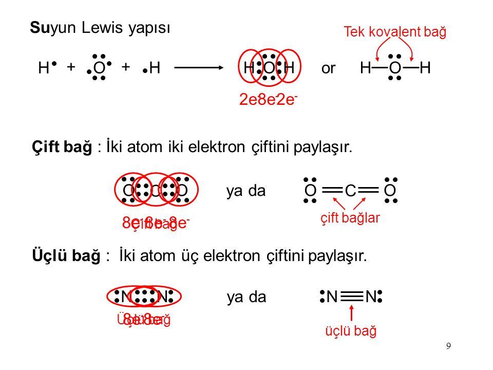 9 8e - H H O ++ O HH O HHor 2e - Suyun Lewis yapısı Çift bağ : İki atom iki elektron çiftini paylaşır.