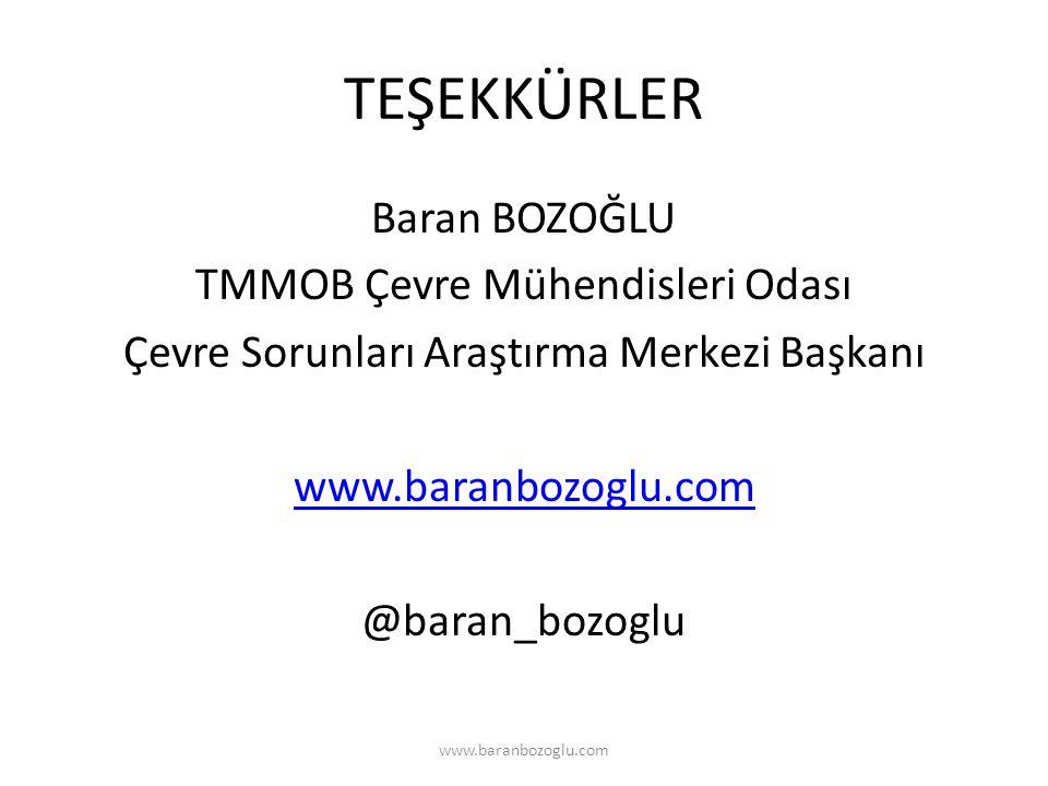 TEŞEKKÜRLER Baran BOZOĞLU TMMOB Çevre Mühendisleri Odası Çevre Sorunları Araştırma Merkezi Başkanı www.baranbozoglu.com @baran_bozoglu www.baranbozoglu.com