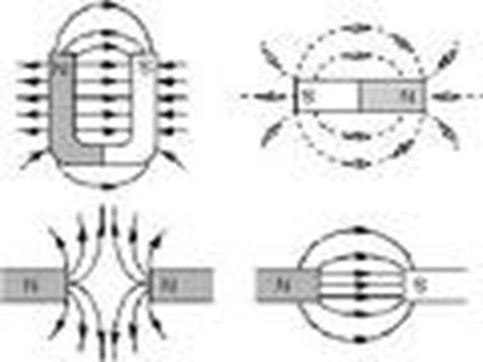 Mıknatıs, manyetik alan üreten nesne veya malzemedir.