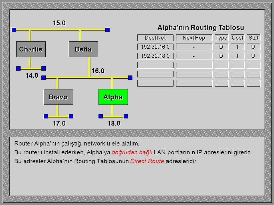 Direct Routes (Doğrudan bağlı yollar) Şimdi, Routing tablosuna route'ların (yolların) nasıl eklendiğini açıklayalım.