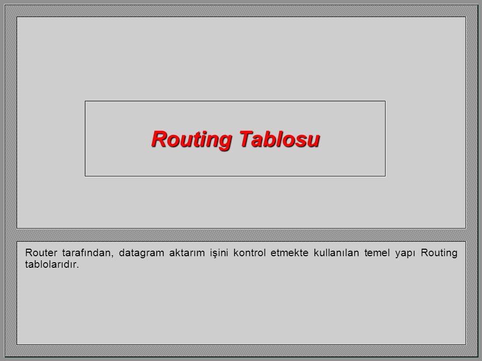 Burada 4 router'dan oluşan basit bir internetwork görüyoruz.