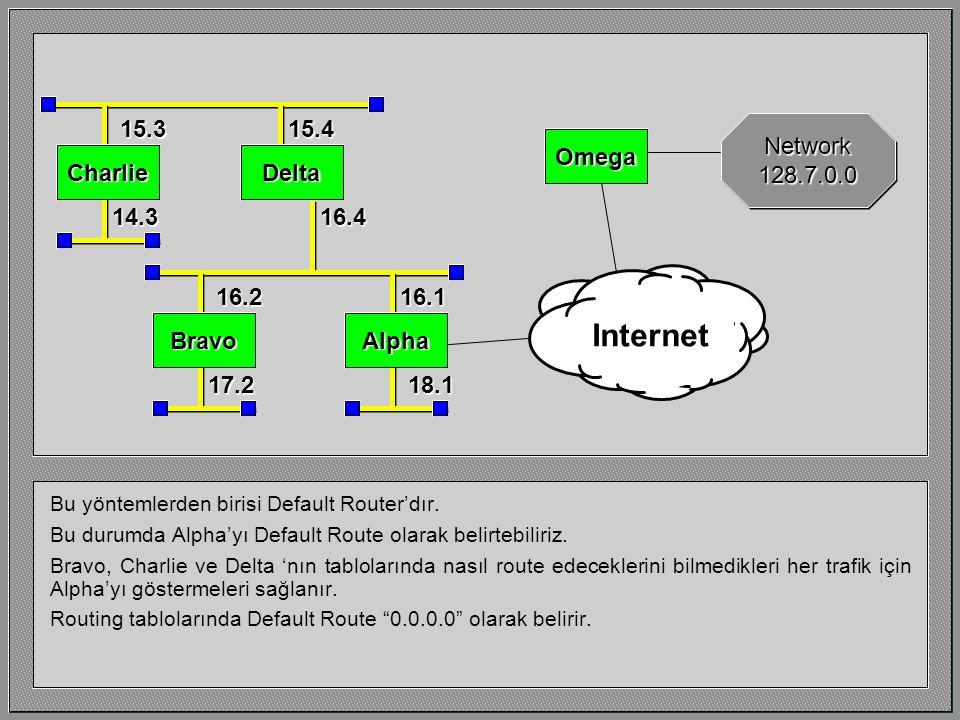 Alpha Internet bağlantısını sağlayan router'dır.