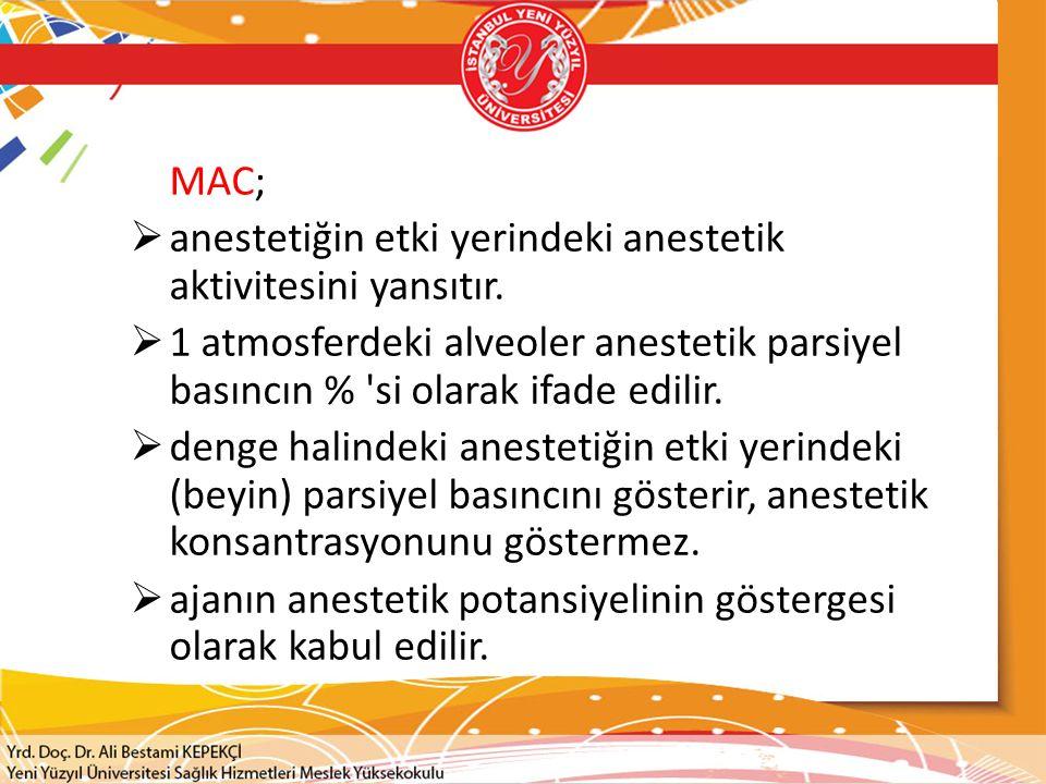 MAC;  anestetiğin etki yerindeki anestetik aktivitesini yansıtır.  1 atmosferdeki alveoler anestetik parsiyel basıncın % 'si olarak ifade edilir. 
