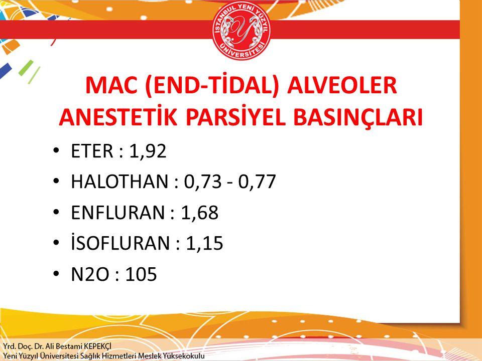 MAC (END-TİDAL) ALVEOLER ANESTETİK PARSİYEL BASINÇLARI ETER : 1,92 HALOTHAN : 0,73 - 0,77 ENFLURAN : 1,68 İSOFLURAN : 1,15 N2O : 105