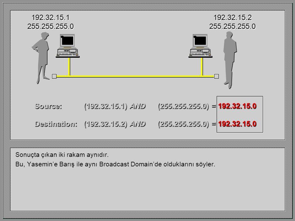 Sonuçta çıkan iki rakam aynıdır. Bu, Yasemin'e Barış ile aynı Broadcast Domain'de olduklarını söyler. 192.32.15.1255.255.255.0192.32.15.2255.255.255.0