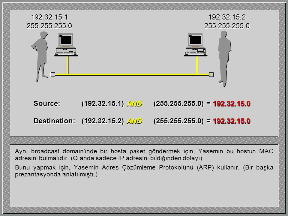 Aynı broadcast domain'inde bir hosta paket göndermek için, Yasemin bu hostun MAC adresini bulmalıdır. (O anda sadece IP adresini bildiğinden dolayı) B