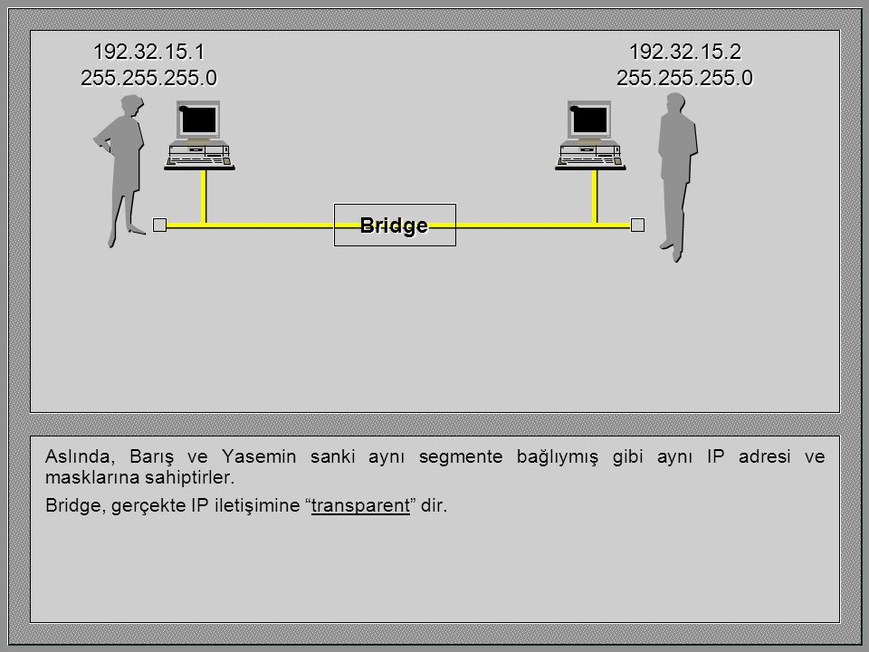 """Aslında, Barış ve Yasemin sanki aynı segmente bağlıymış gibi aynı IP adresi ve masklarına sahiptirler. Bridge, gerçekte IP iletişimine """"transparent"""" d"""