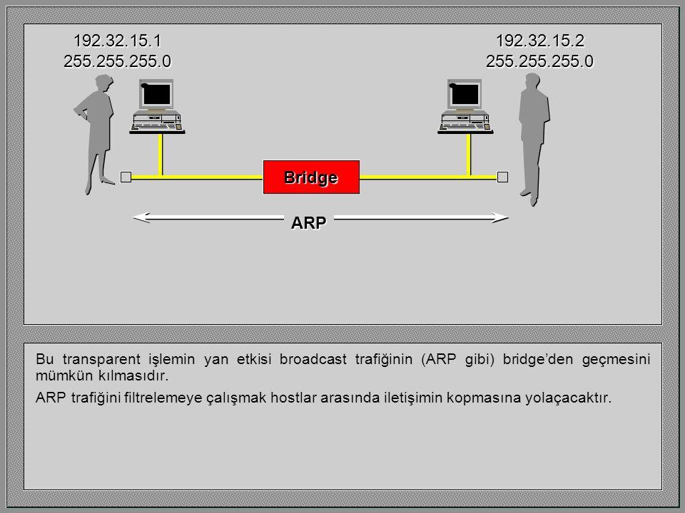 Bu transparent işlemin yan etkisi broadcast trafiğinin (ARP gibi) bridge'den geçmesini mümkün kılmasıdır. ARP trafiğini filtrelemeye çalışmak hostlar