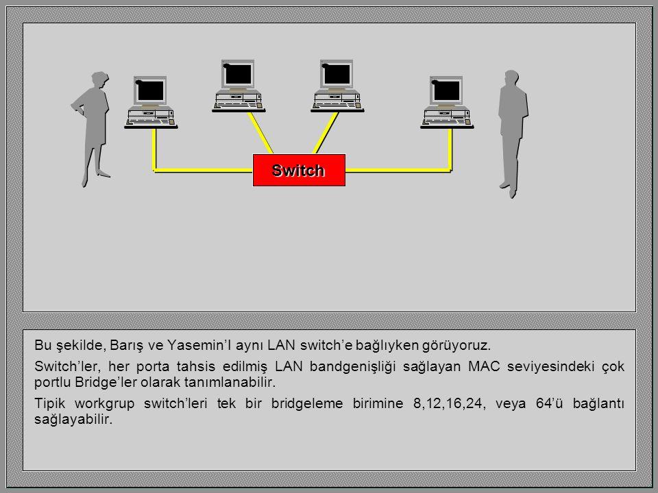 Bu şekilde, Barış ve Yasemin'I aynı LAN switch'e bağlıyken görüyoruz. Switch'ler, her porta tahsis edilmiş LAN bandgenişliği sağlayan MAC seviyesindek