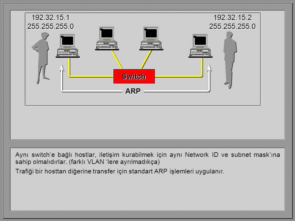Aynı switch'e bağlı hostlar, iletişim kurabilmek için aynı Network ID ve subnet mask'ına sahip olmalıdırlar. (farklı VLAN 'lere ayrılmadıkça) Trafiği