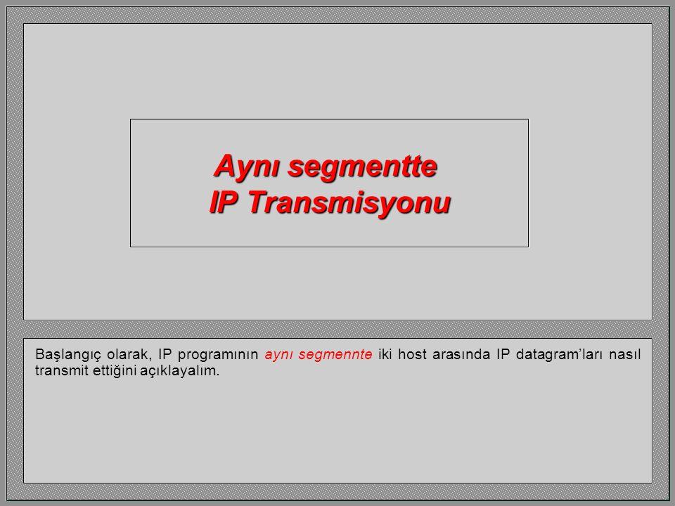 Aynı segmentte IP Transmisyonu Başlangıç olarak, IP programının aynı segmennte iki host arasında IP datagram'ları nasıl transmit ettiğini açıklayalım.
