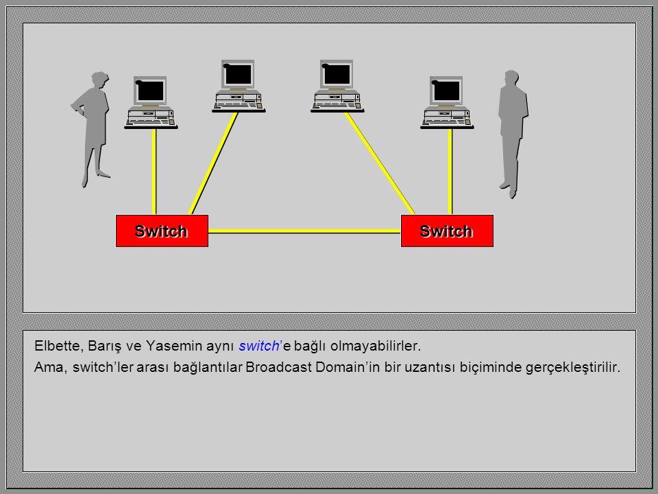 Elbette, Barış ve Yasemin aynı switch'e bağlı olmayabilirler. Ama, switch'ler arası bağlantılar Broadcast Domain'in bir uzantısı biçiminde gerçekleşti