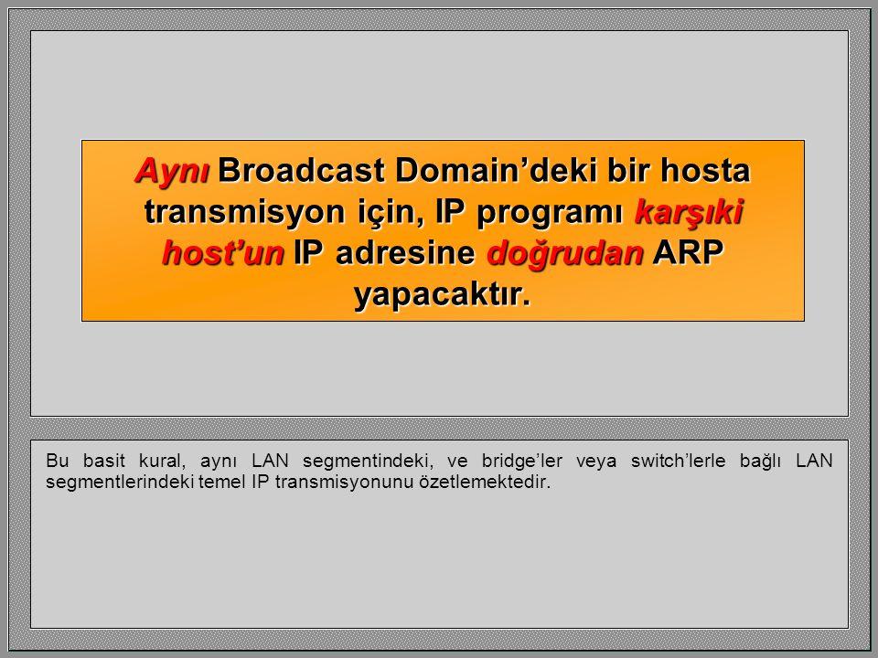 Bu basit kural, aynı LAN segmentindeki, ve bridge'ler veya switch'lerle bağlı LAN segmentlerindeki temel IP transmisyonunu özetlemektedir. Aynı Broadc