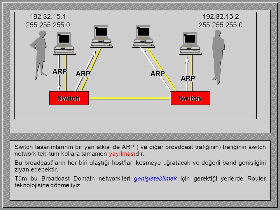 Switch tasarımlarının bir yan etkisi de ARP ( ve diğer broadcast trafiğinin) trafiğinin switch network'teki tüm kollara tamamen yayılmasıdır.