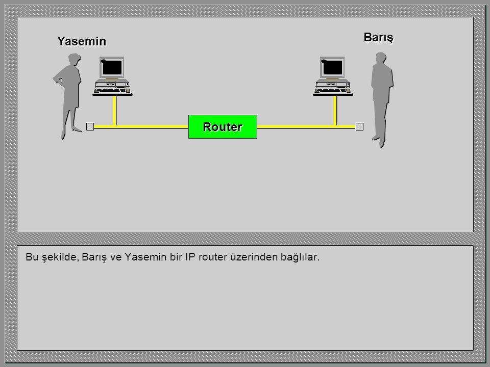 Yasemin Barış Router Bu şekilde, Barış ve Yasemin bir IP router üzerinden bağlılar.