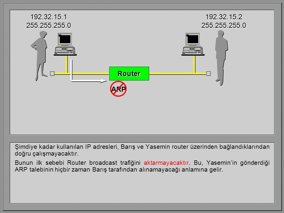 Router 192.32.15.1255.255.255.0192.32.15.2255.255.255.0 Bunun ilk sebebi Router broadcast trafiğini aktarmayacaktır. Bu, Yasemin'in gönderdiği ARP tal