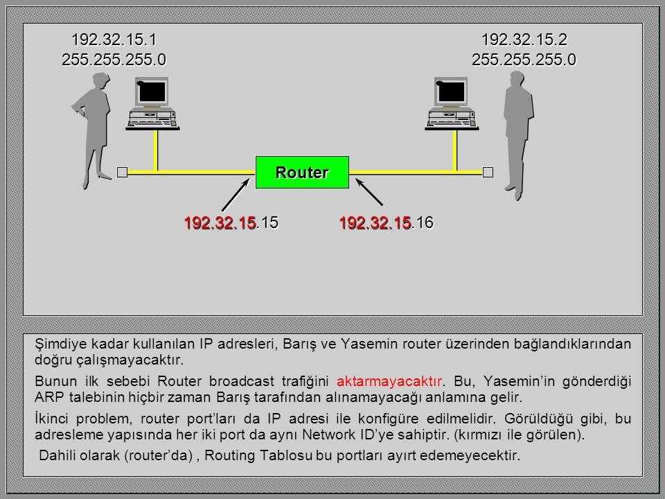 Router 192.32.15.1255.255.255.0192.32.15.2255.255.255.0 Şimdiye kadar kullanılan IP adresleri, Barış ve Yasemin router üzerinden bağlandıklarından doğru çalışmayacaktır.