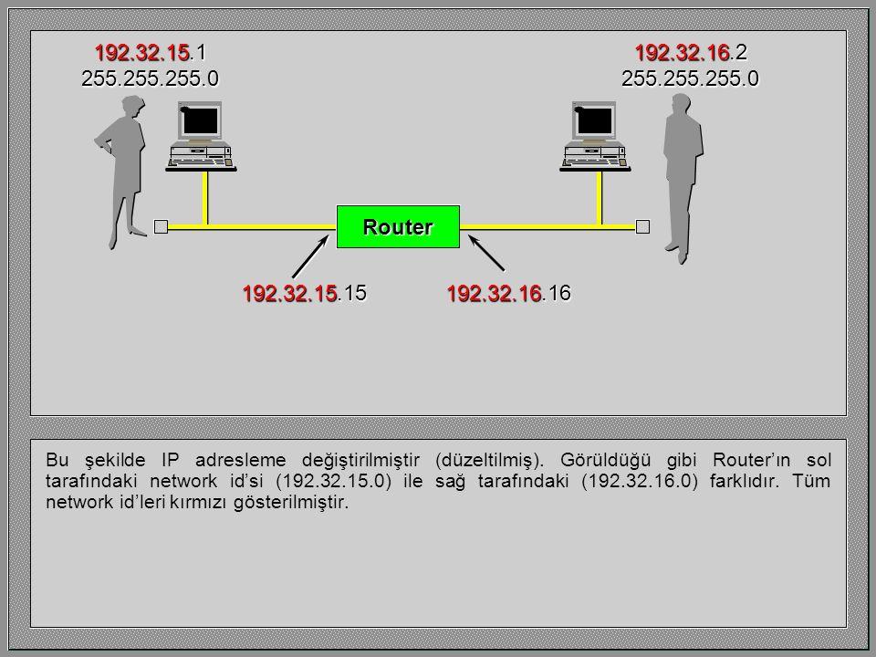 Router 192.32.15.1 255.255.255.0 192.32.16.2 255.255.255.0 Bu şekilde IP adresleme değiştirilmiştir (düzeltilmiş). Görüldüğü gibi Router'ın sol tarafı